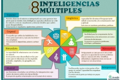 Inteligencias-multiples-1